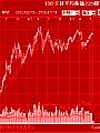 「株式投資 セミナー・講座のご案内」では,株式投資のセミナーや講座などのご案内や,株式投資についての様々な情報を紹介しています